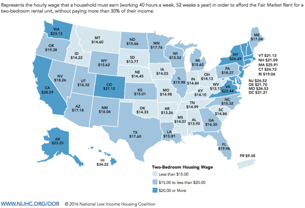 Here's How Much You Need To Afford Rent In Every