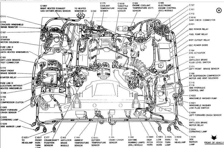 18 2001 Lincoln Town Car Fuel Pump Wiring Diagram Car Diagram Wiringg Net Lincoln Town Car Lincoln Ls Car Engine