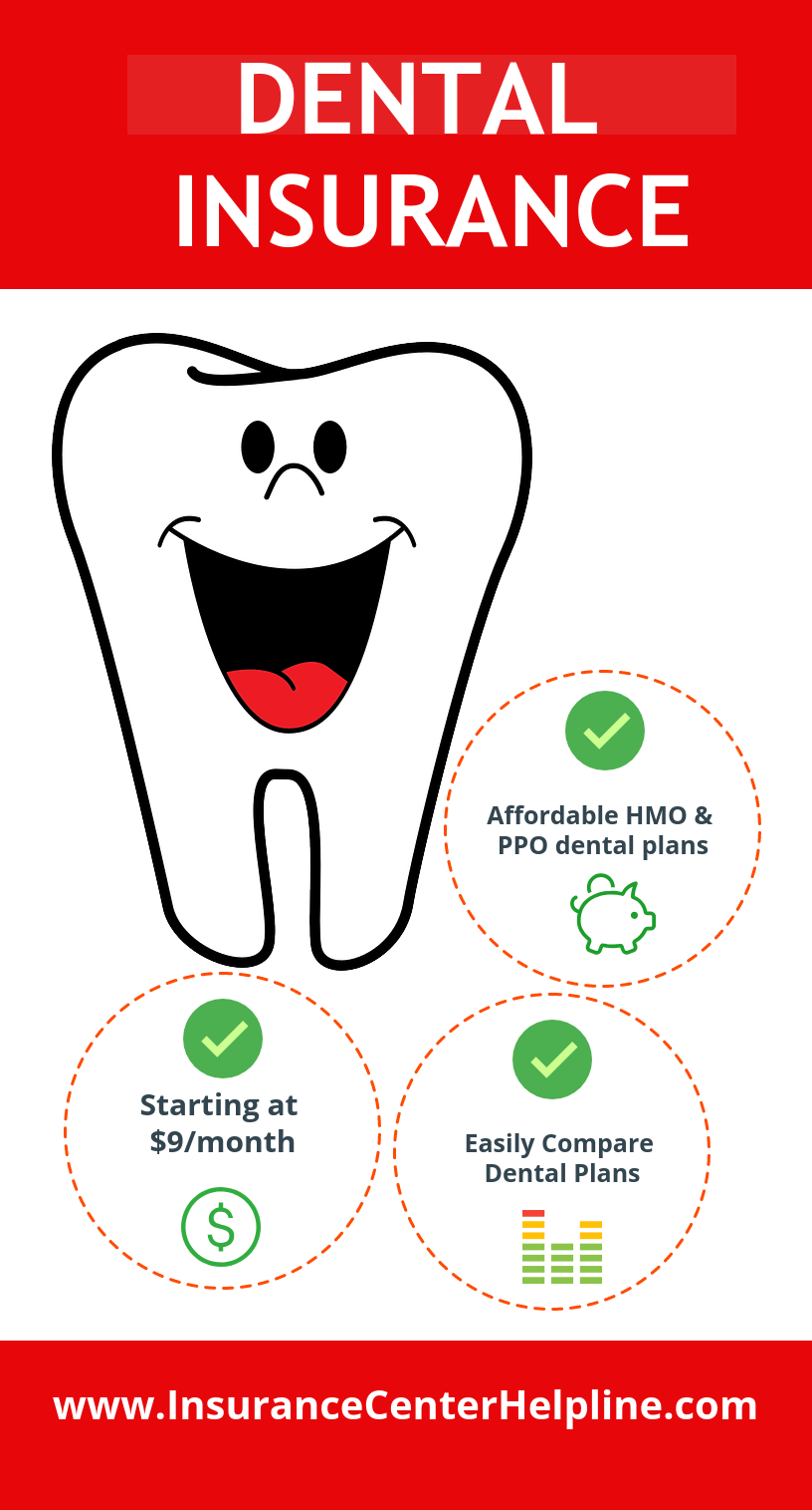 Are You Confused With Dental Insurance Well We Have The Answers