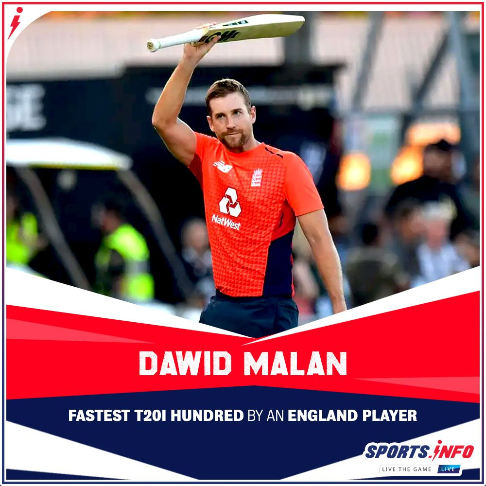 Dawid MalanFastest T20I hundred by an England player