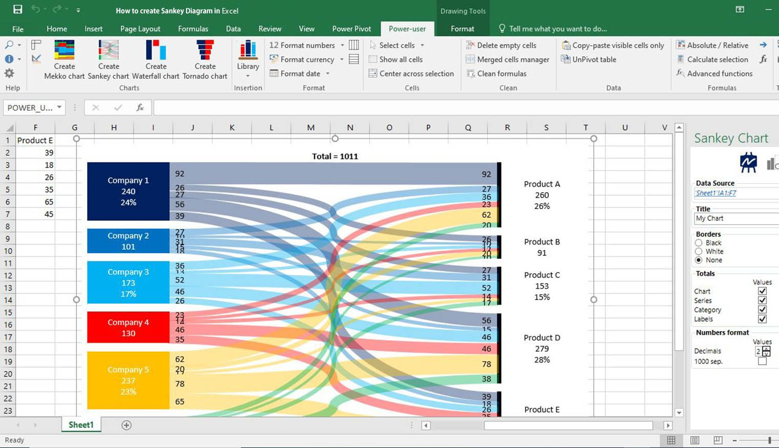 30 Sankey Diagram Excel Manual Guide