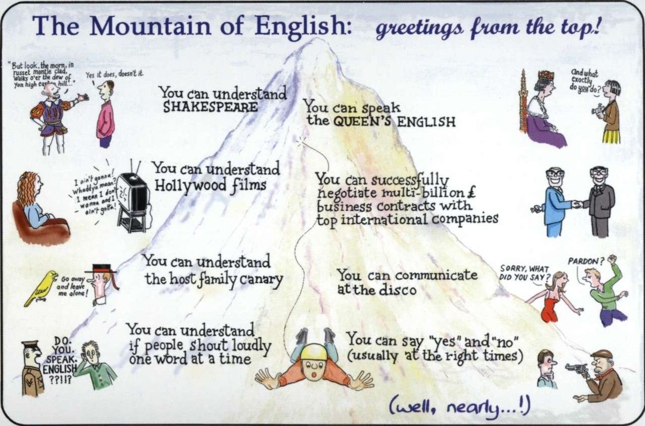 Mtn complaint - Mtn play learn english