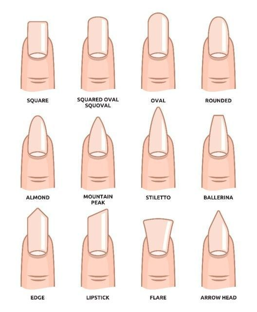 Image Result For Acrylic Nails Shapes