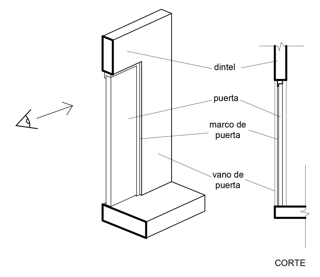 En este apunte se muestran las representaciones de los - Vano arquitectura ...