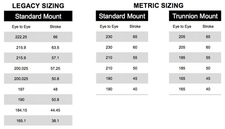 The Ultimate Guide To Metric Shock Sizing And The Rockshox Super Deluxe Rockshox Metric Shock