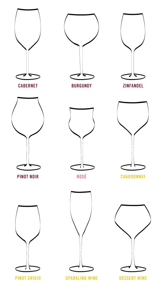 Another Chart Of Wine Glass Shapes For Specific Wine Types