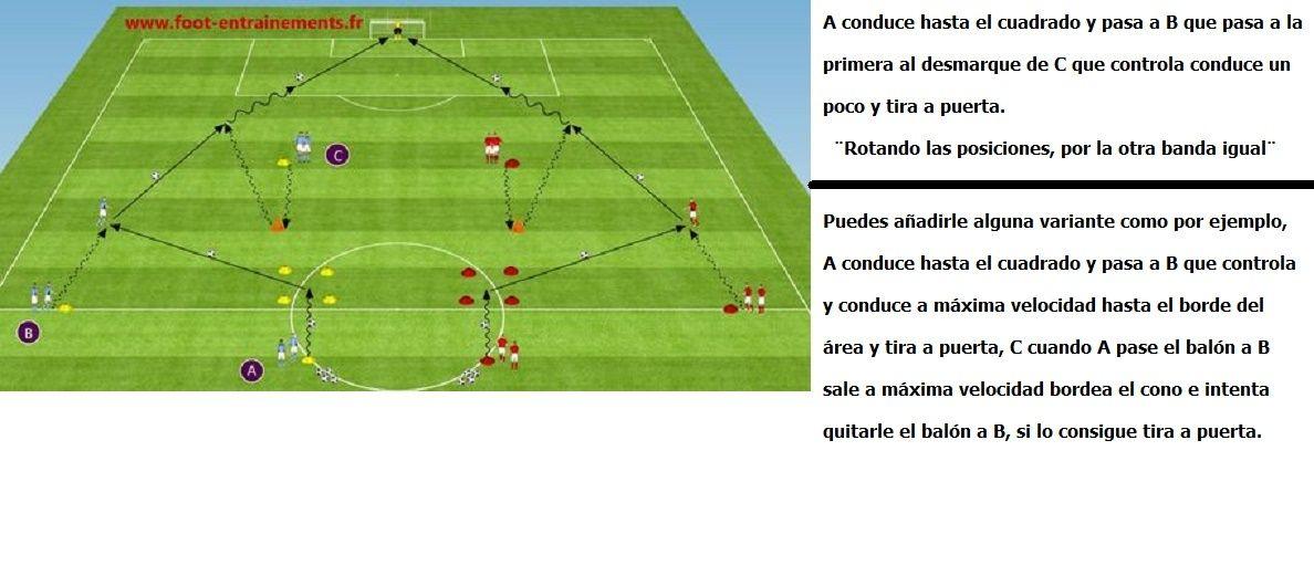 Jugada A Porteria Con Finalizacion Entrenamiento Futbol Porterias Entrenamiento