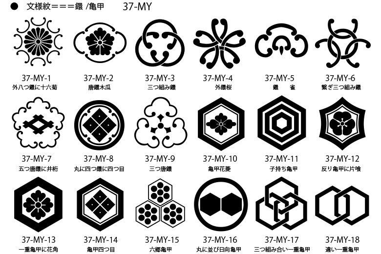 家紋 文様紋の一例 鐶紋 亀甲紋 家紋 文様 模様