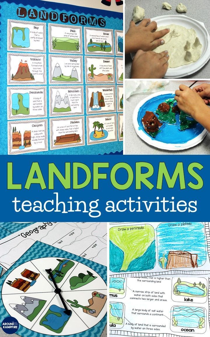 Landforms Continents Amp Oceans Activities A Science
