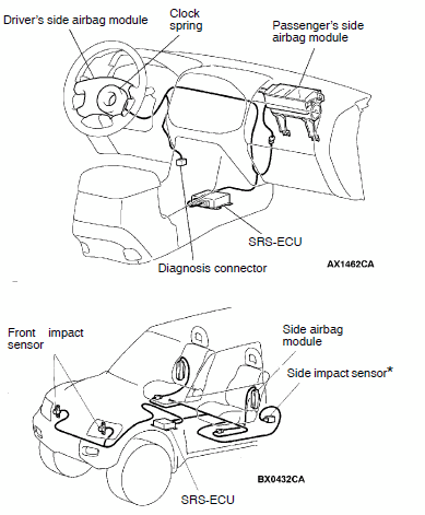 Wiring Diagram For 2002 Mitsubishi Lancer in addition Wiring Diagram For Car Air Horns besides Infinity   Wiring Diagram likewise Mitsubishi Pajero Sport Wiring Diagram moreover Ford Econoline Fuse Diagram. on 1995 mitsubishi lancer stereo wiring diagram