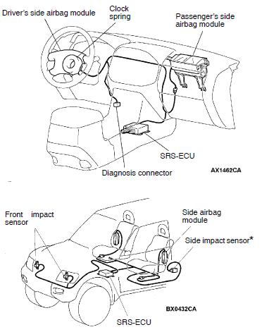 Mitsubishi Pajero 2001 Service Manual Mitsubishi Pajero Fuel Economy Http Www Carservicemanuals Repair7 C Mitsubishi Pajero Mitsubishi Fuel Economy