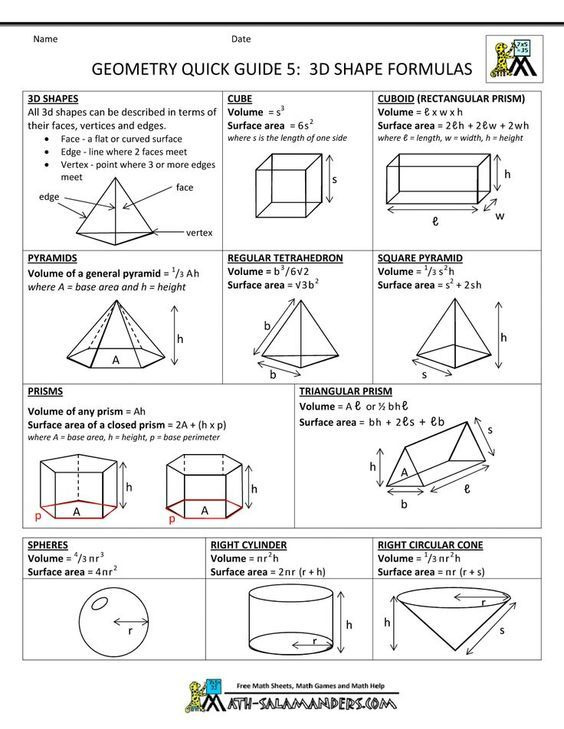 Math  Geometry Formulas Triangles Angles Area Triangle Sheet Right