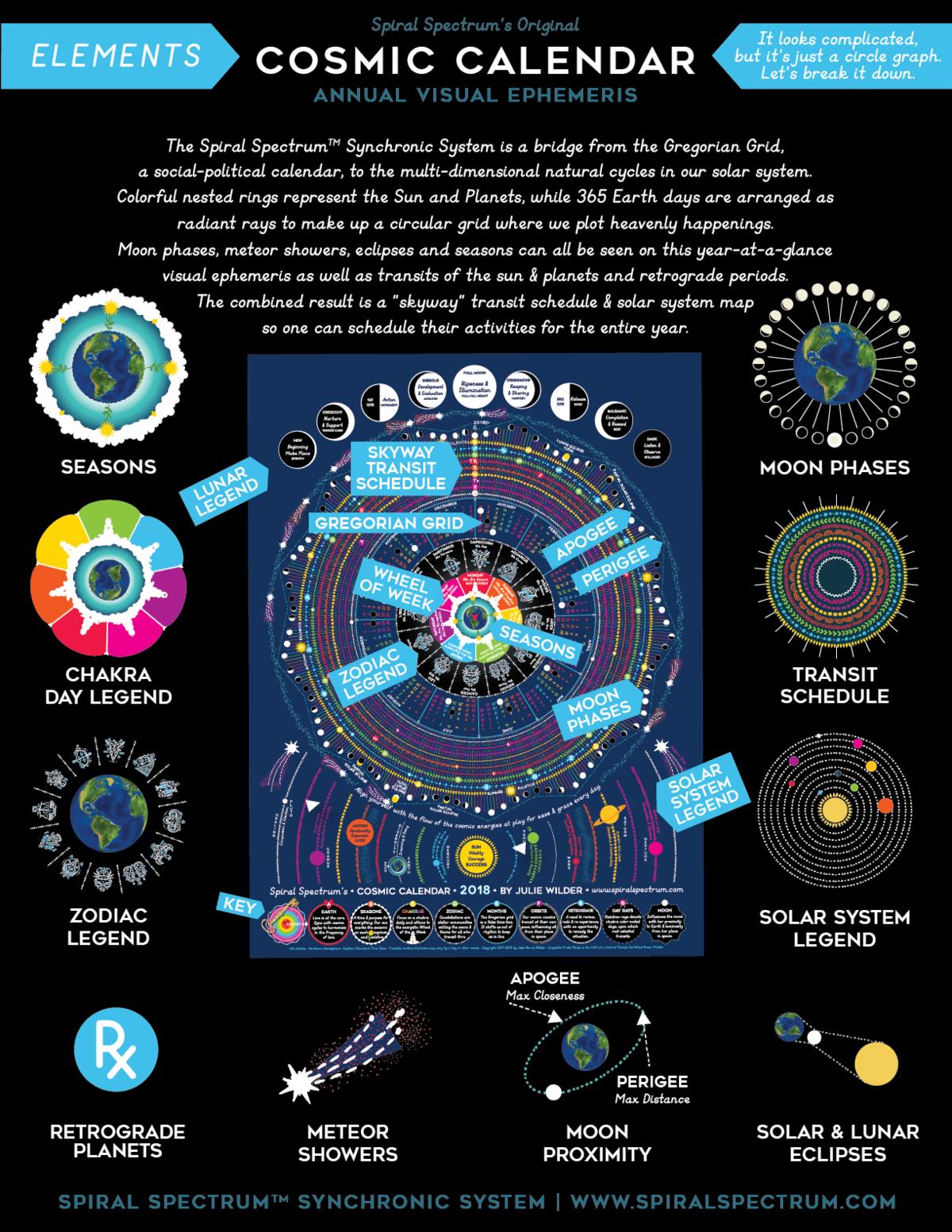 Moon Phase Calendar Moon Phases Astrology Calendar