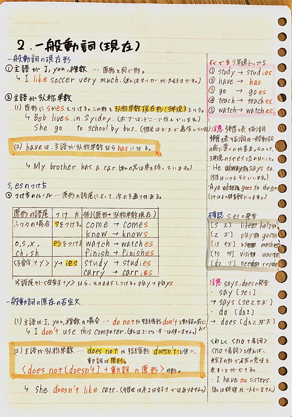 ボード「英語学習」のピン