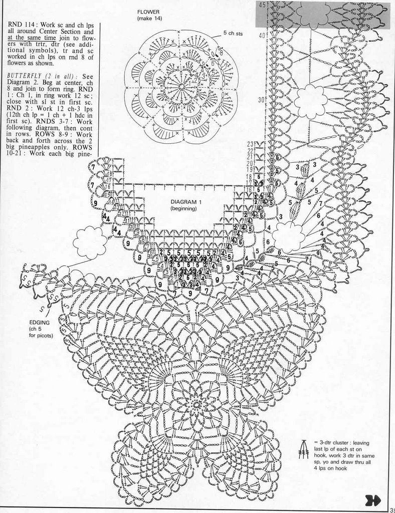 Patrón de camino de mesa con mariposas y flores | Crochet ...