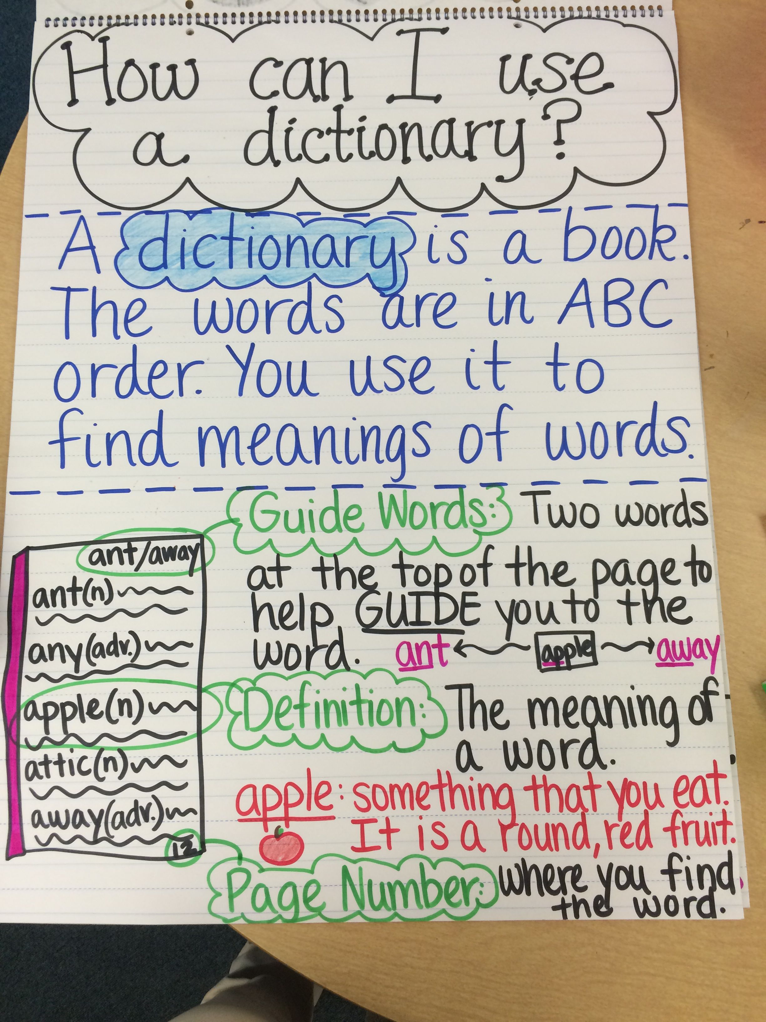 hight resolution of Dictionary Anchor Chart   Dictionary skills