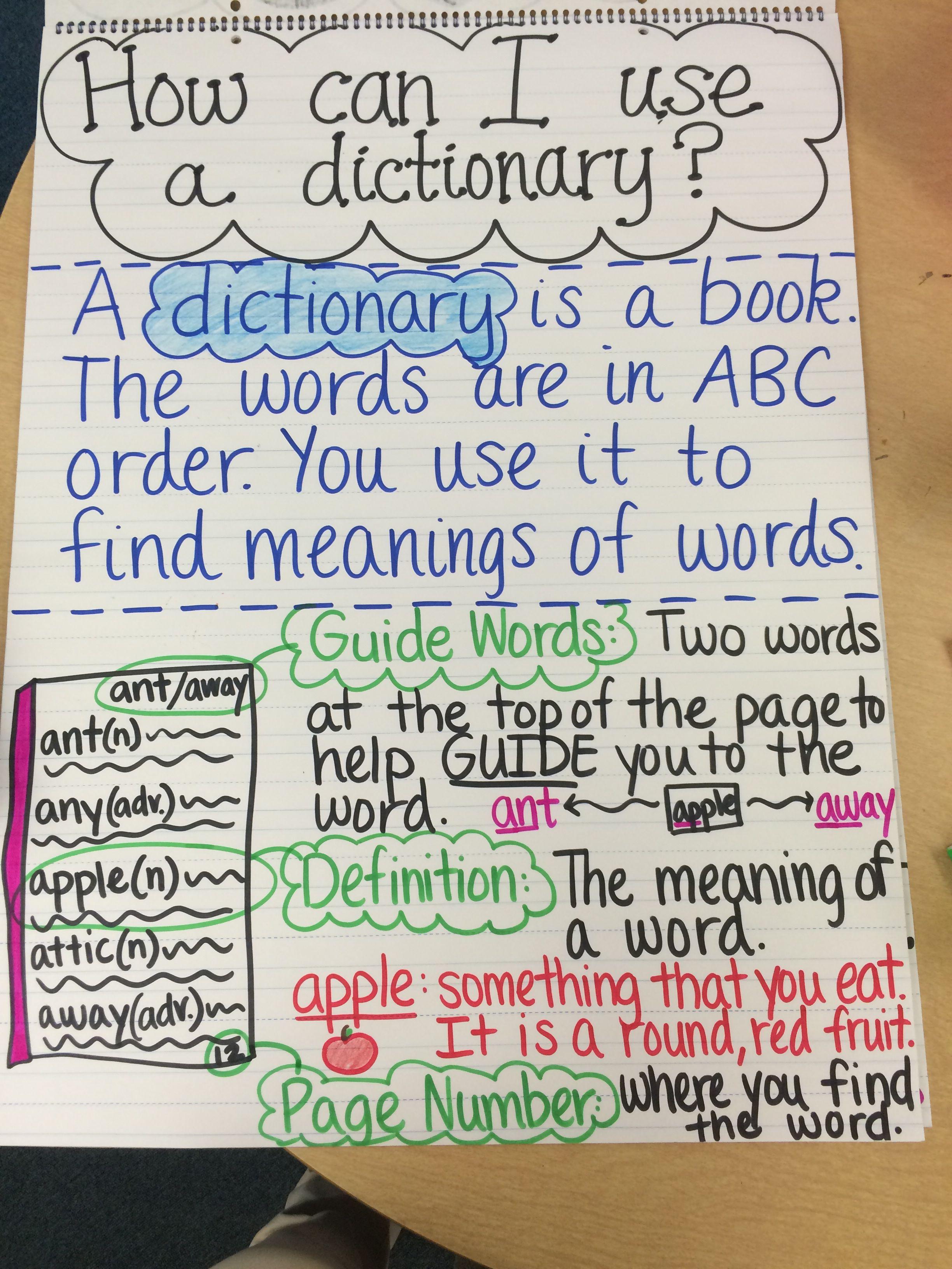 medium resolution of Dictionary Anchor Chart   Dictionary skills