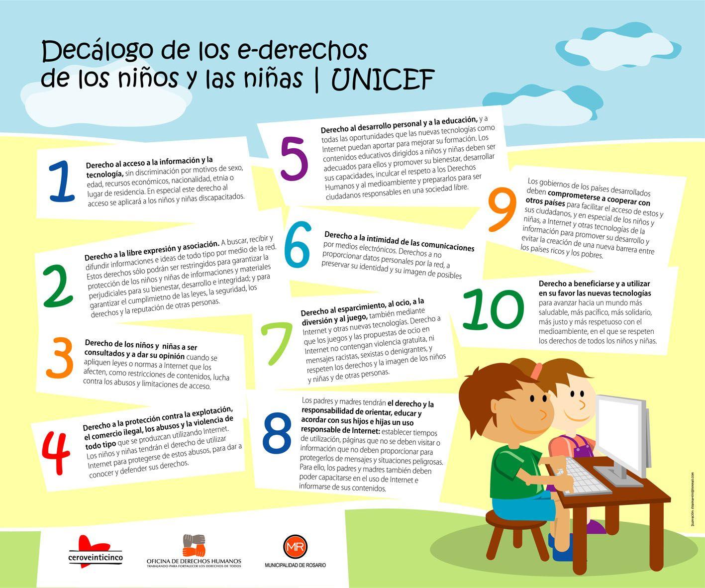 Pequeblog1 Guia De Lectura Decalogo De Los Derechos De La Infancia En Internet Derechos De La Infancia Derechos De Los Ninos Deberes De Los Ninos