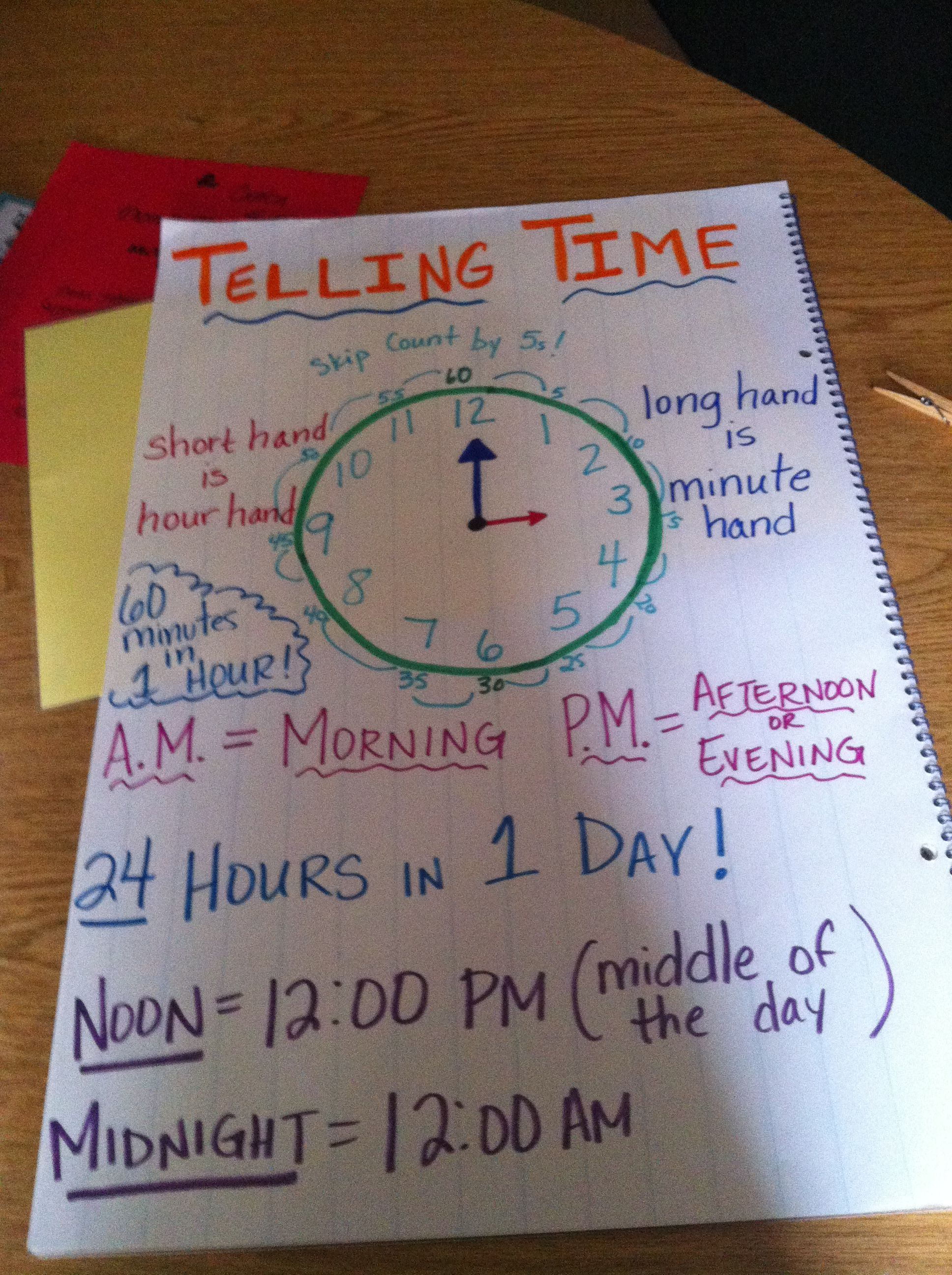 Telling time anchor chart also school days pinterest charts rh