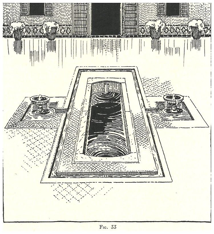 Jardin Arabe: Le Jardin Et La Maison Arabes Au Maroc De Jean Gallotti