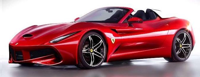 2019 Ferrari California T Release Date, Specs, Price ...