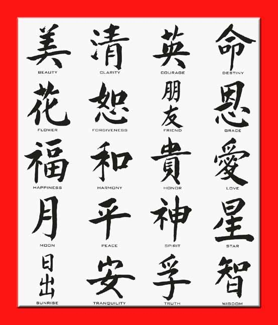 Easy Chinese Symbols And Their Meanings Images Pictures Becuo
