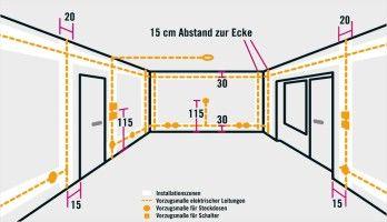 Installationsbereiche Fur Kabel Leitungen Und Steckdosen In Wohnraumen Mit Bildern Elektroinstallation Haus Elektroinstallation Elektroverkabelung