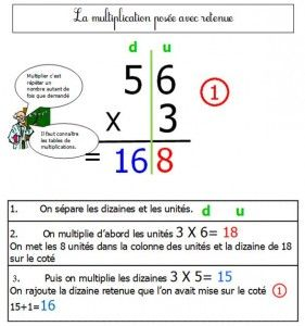 Multiplication ce1 blog gs cp ce1 ce2 de monsieur for Multiplication ce1