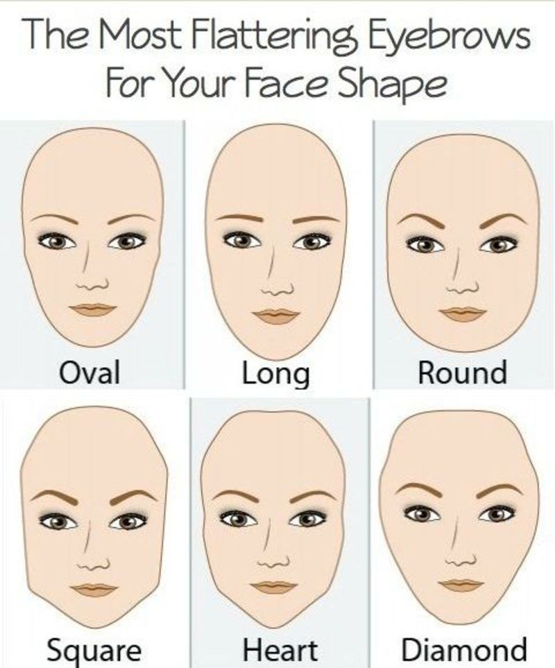 Eyebrow Shapes For Different Face Shapes This Really Helped I Was