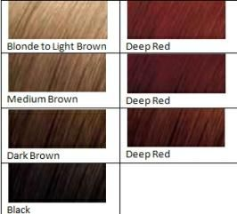 Hennahut Deep Red Hair Dye Henna Color Chart