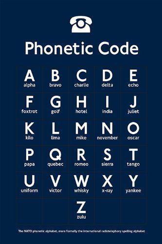 Amazon Com Laminated Nato Phonetic Alphabet Educational Poster Measures 23 5 X 16 5 Inches 59 Phonetic Alphabet Nato Phonetic Alphabet Math Made Easy