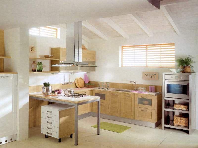 Ideas para decorar cocinas americanas pequeñas   para más ...