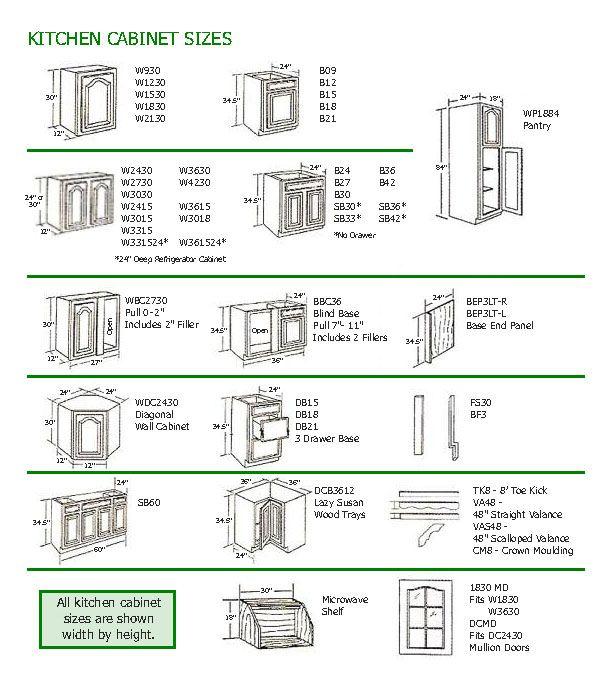 Kitchen Cabinet Sizes Chart | Chart, Quality kitchens and Kitchen ...