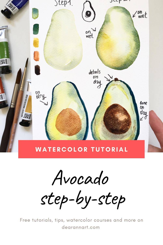 Painting Ideas Easy: Paint an Avocado Tutorial