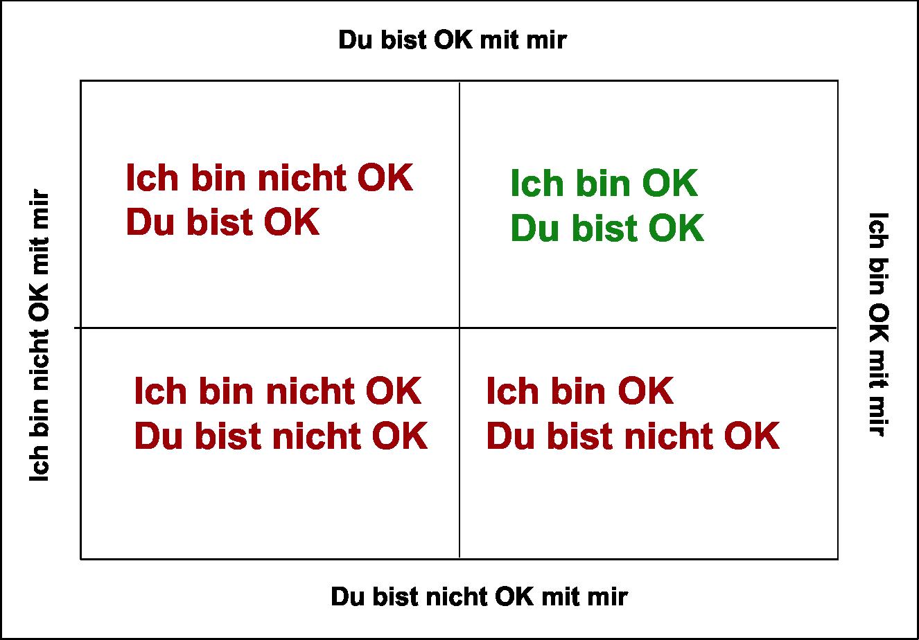 Ich bin OK - Du bist OK | Nurse | Pinterest