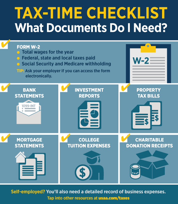 Tax Time Checklist What Documents Do I Need Tax Time Bookkeeping Business Tax Prep Checklist