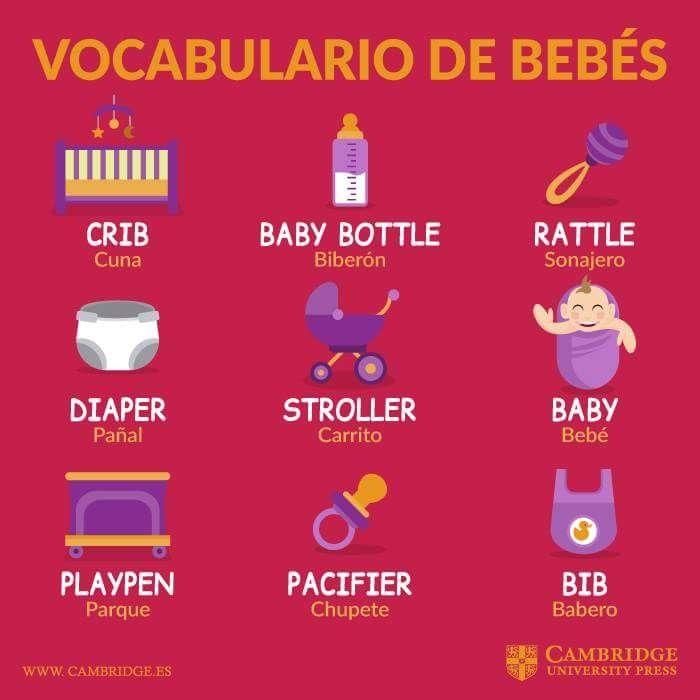 Pin de Maria en Ingles con Cambridge | Verbos ingles español, Libros para  aprender ingles, Prepositions en ingles