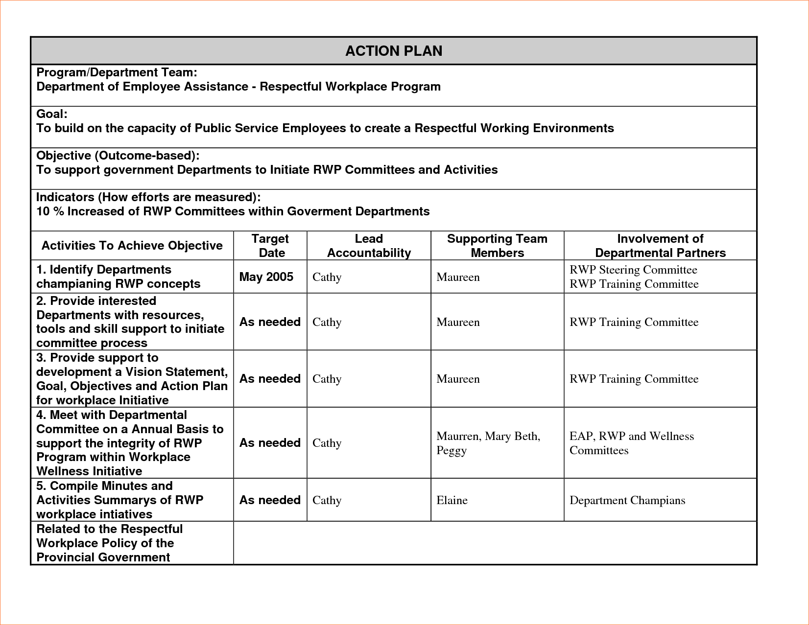 Resume Interestsaction plan template word 2617497. plan of action ...