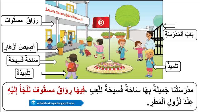 ملفات رقمية سندات بصرية في اللغة العربية تواصل شفوي قراءة و ان Education Blog Posts Blog