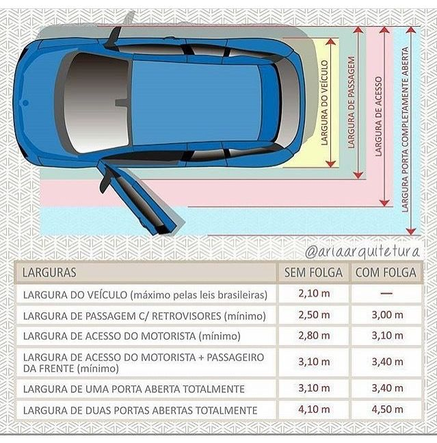 Medidas Planos De Garajes Diseño De Garaje Conjuntos De Viviendas