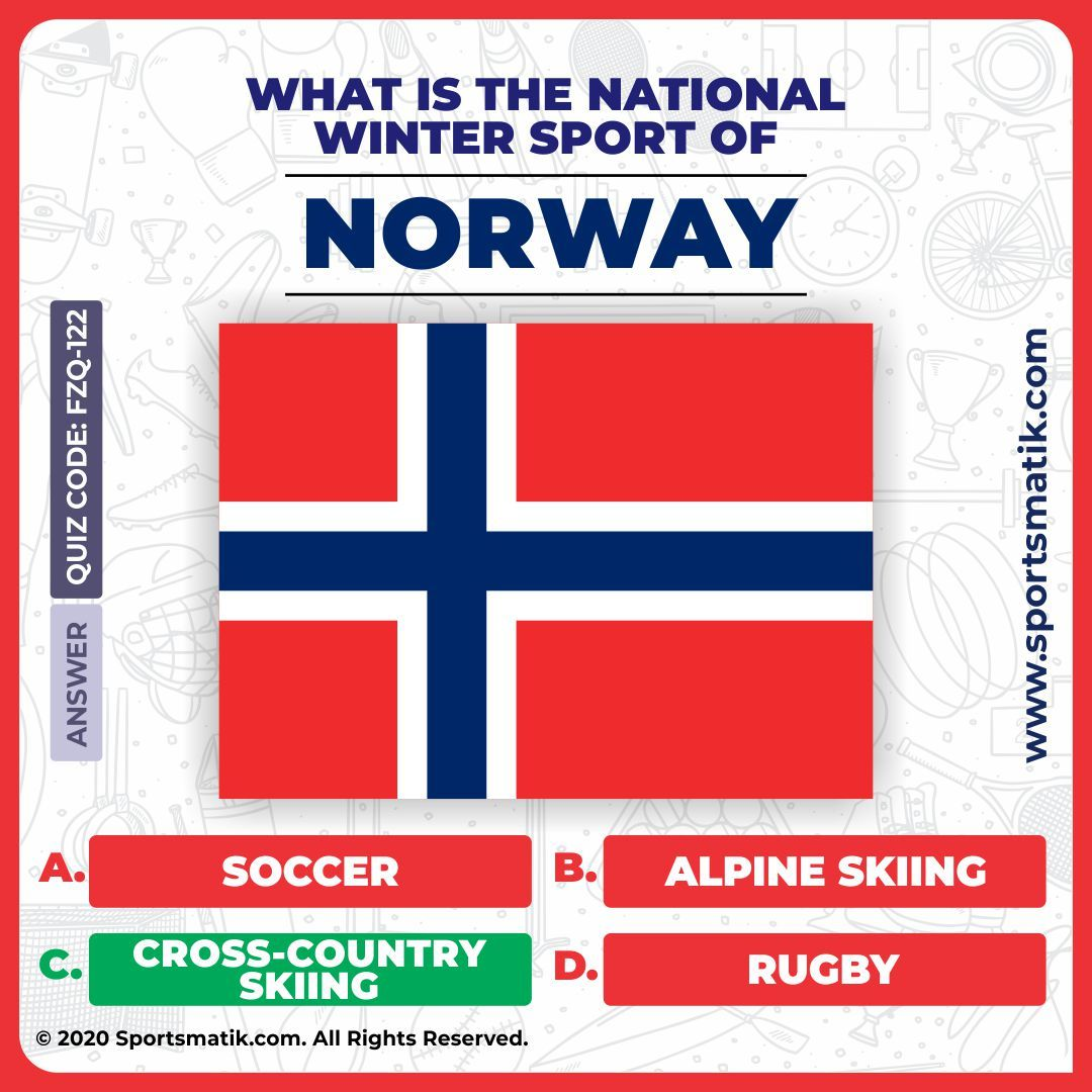 The Right Answer is Norway in 2020 Sports quiz, Online