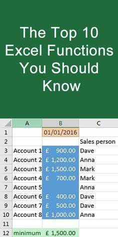 the top 10 excel functions you should know top10 microsoft excel functions