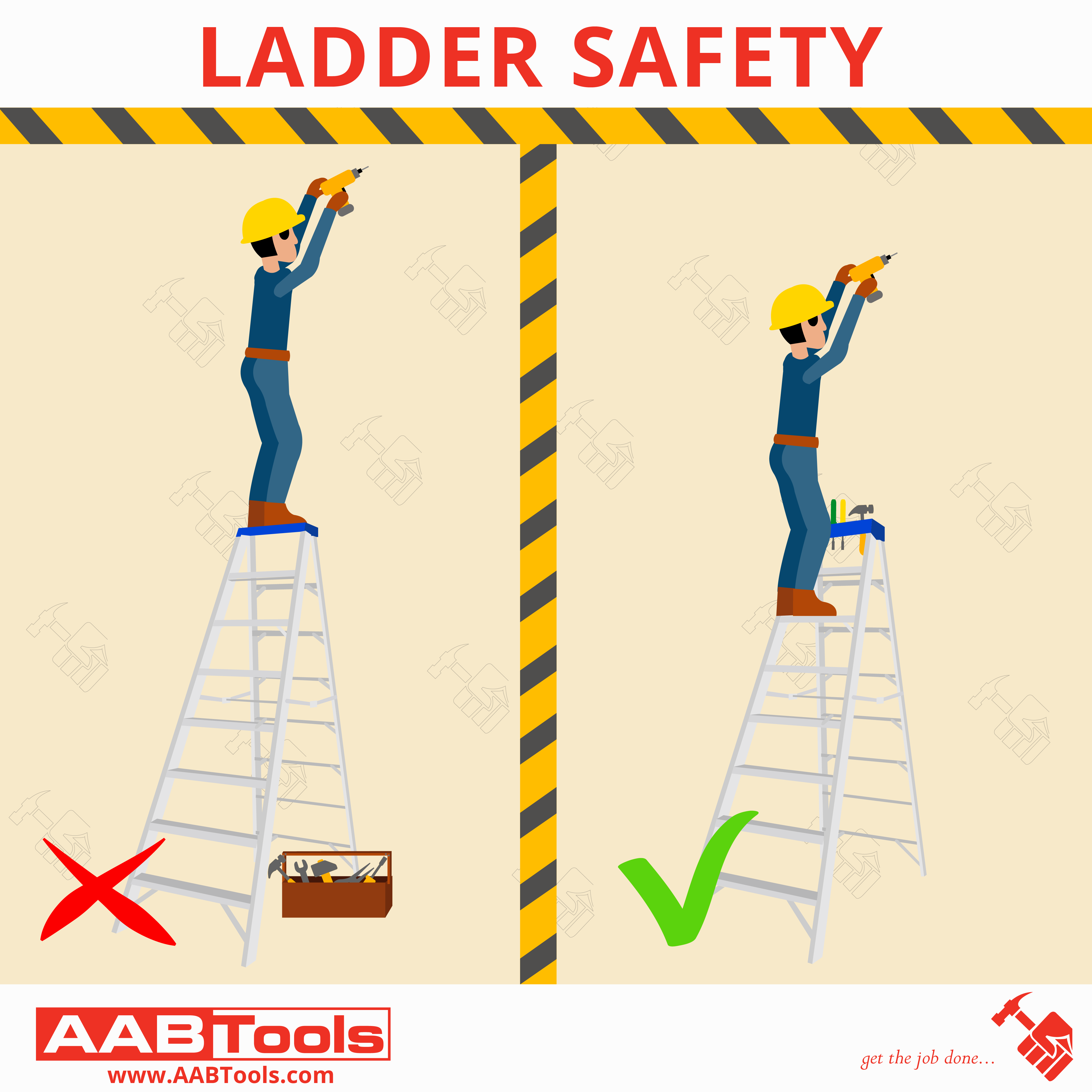 AAB Tools believes that 100 of all ladder accidents could