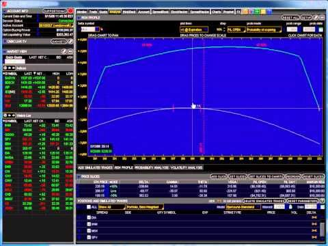 Stock option online trading