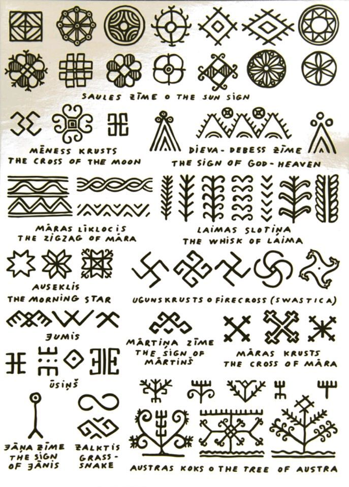 Heathenbookofshades Symbols And Signs From Latvian Folk Lore