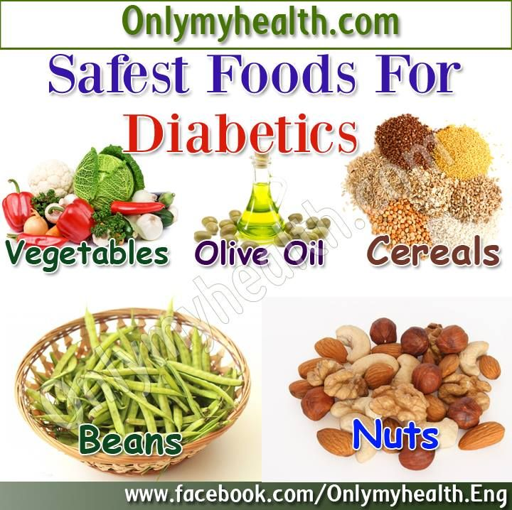 Safest Foods For Diabetics A Diabetic Is Always Compounded By The
