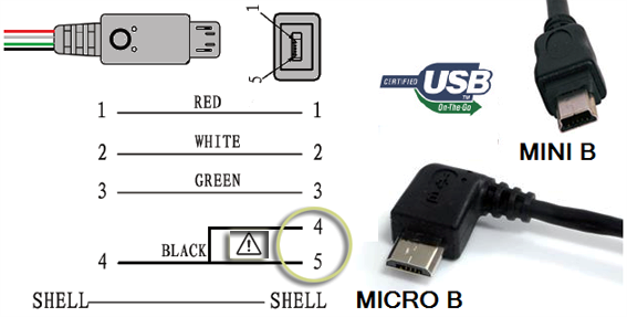 Otg Usb Cable Wiring Diagram  Usb Pin Diagram  Usb