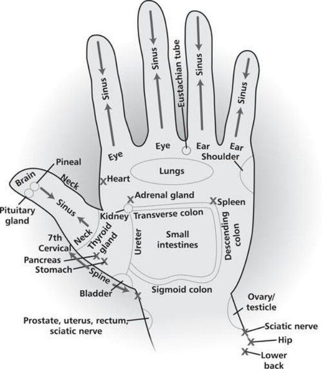 Tinder masaje trabajo de mano