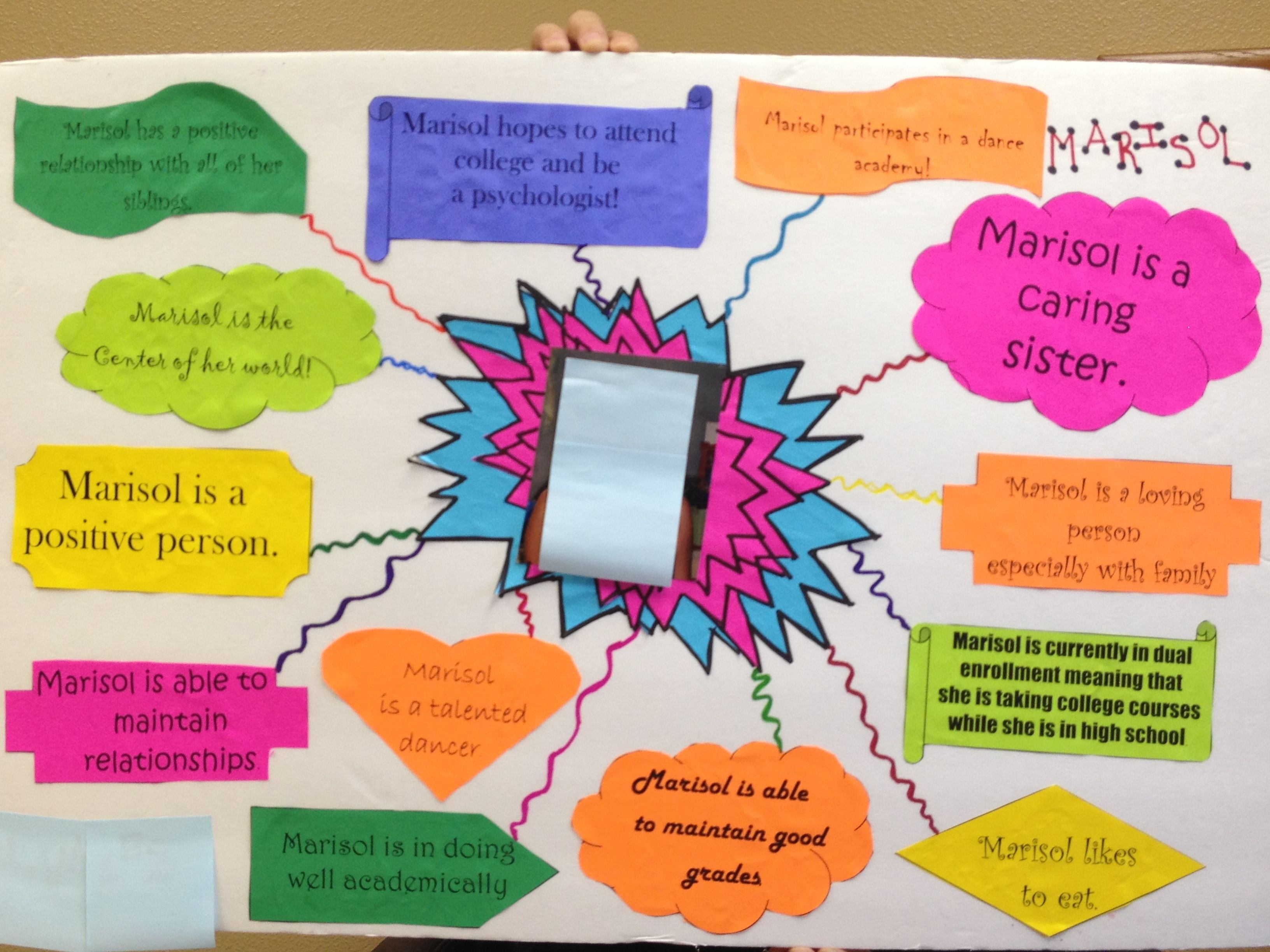 Strengths Discovery Poster From Tropical Texas Behavioral