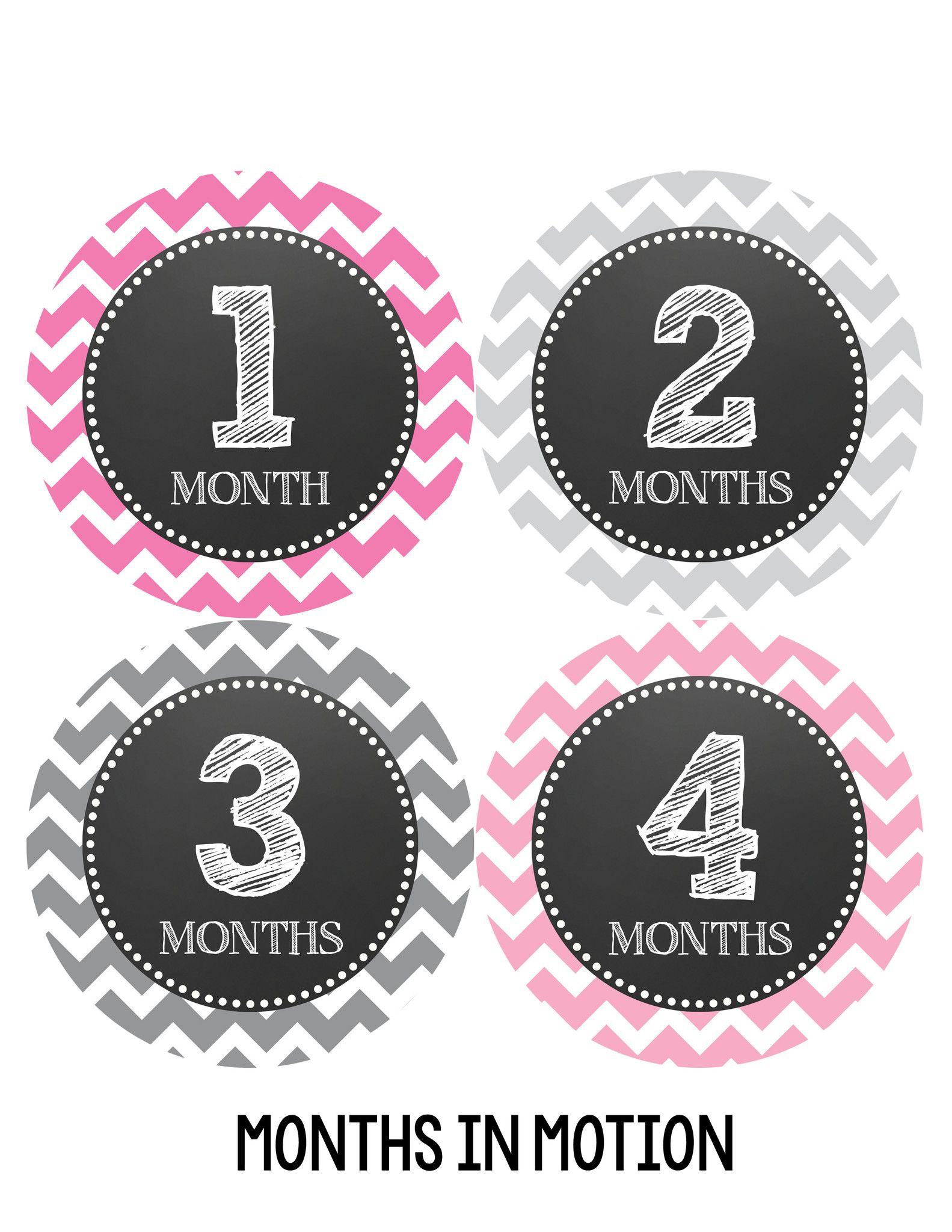 Baby Gender Year